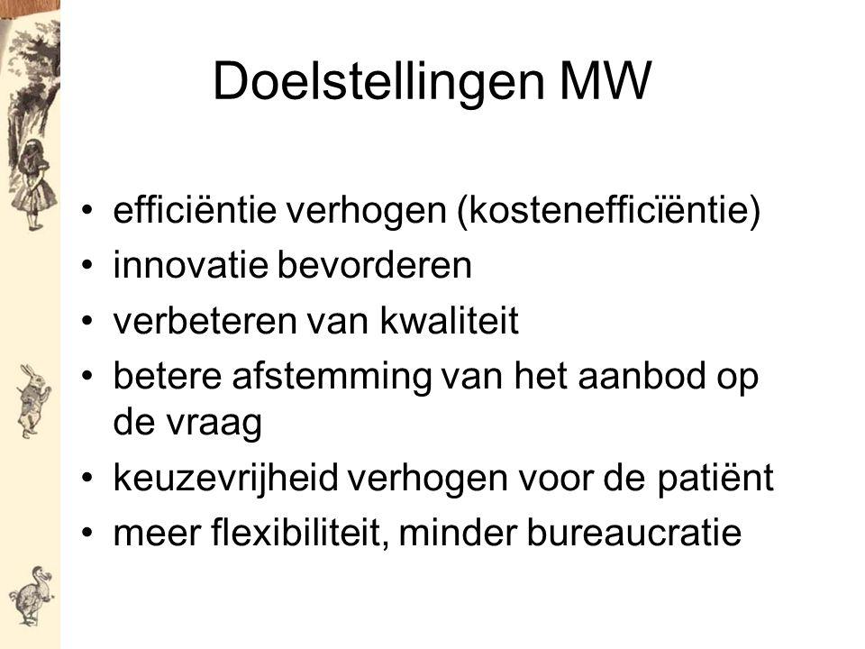 Doelstellingen MW efficiëntie verhogen (kostenefficïëntie) innovatie bevorderen verbeteren van kwaliteit betere afstemming van het aanbod op de vraag keuzevrijheid verhogen voor de patiënt meer flexibiliteit, minder bureaucratie