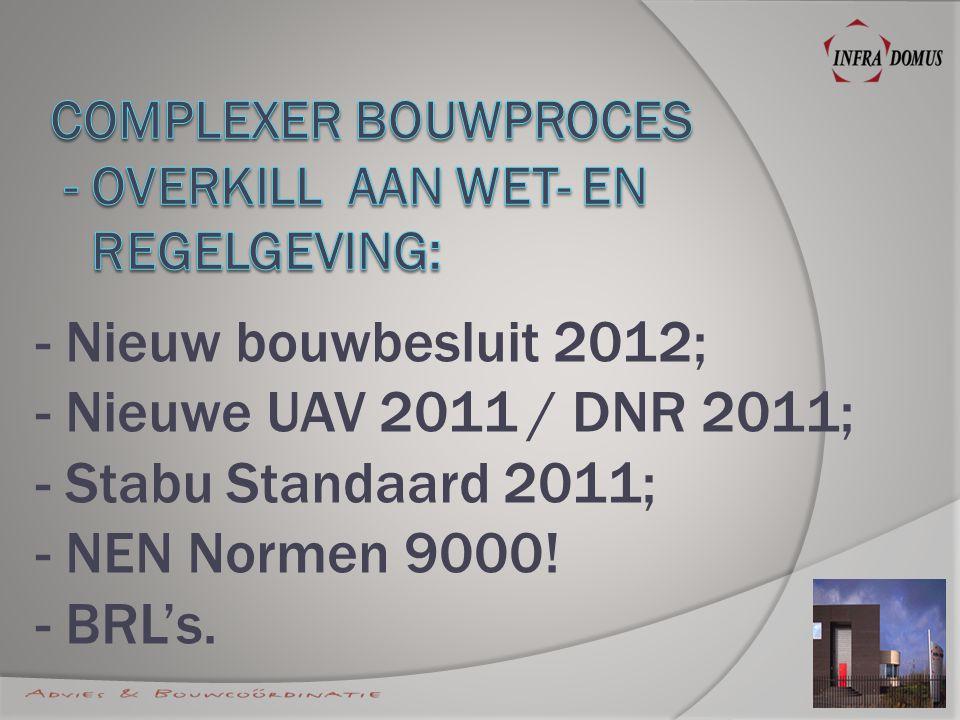 - Nieuw bouwbesluit 2012; - Nieuwe UAV 2011 / DNR 2011; - Stabu Standaard 2011; - NEN Normen 9000.