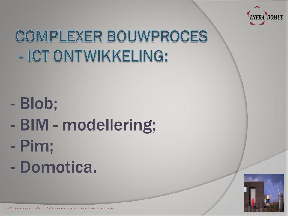 - Blob; - BIM - modellering; - Pim; - Domotica.