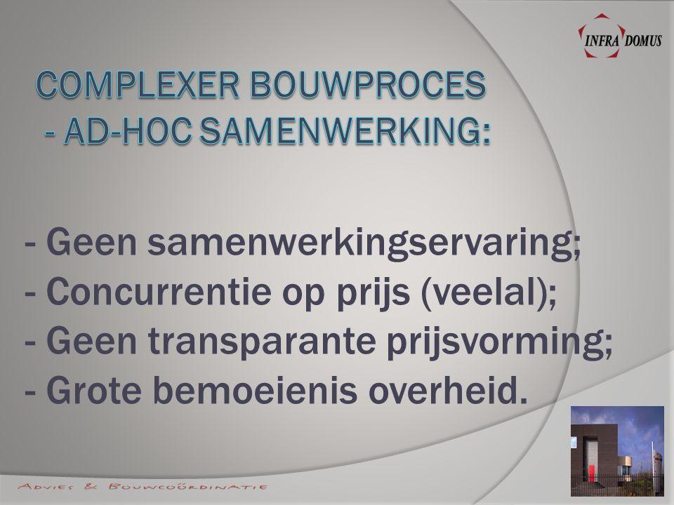 - Geen samenwerkingservaring; - Concurrentie op prijs (veelal); - Geen transparante prijsvorming; - Grote bemoeienis overheid.