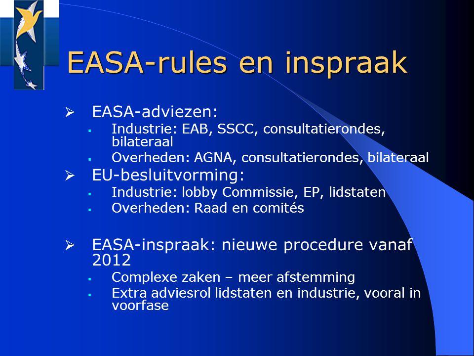 EASA-rules en inspraak  EASA-adviezen:  Industrie: EAB, SSCC, consultatierondes, bilateraal  Overheden: AGNA, consultatierondes, bilateraal  EU-besluitvorming:  Industrie: lobby Commissie, EP, lidstaten  Overheden: Raad en comités  EASA-inspraak: nieuwe procedure vanaf 2012  Complexe zaken – meer afstemming  Extra adviesrol lidstaten en industrie, vooral in voorfase