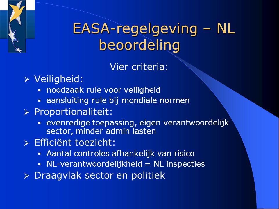 EASA-regelgeving – NL beoordeling Vier criteria:  Veiligheid:  noodzaak rule voor veiligheid  aansluiting rule bij mondiale normen  Proportionaliteit:  evenredige toepassing, eigen verantwoordelijk sector, minder admin lasten  Efficiënt toezicht:  Aantal controles afhankelijk van risico  NL-verantwoordelijkheid = NL inspecties  Draagvlak sector en politiek