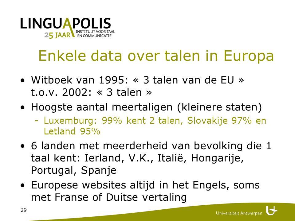 29 Enkele data over talen in Europa Witboek van 1995: « 3 talen van de EU » t.o.v.