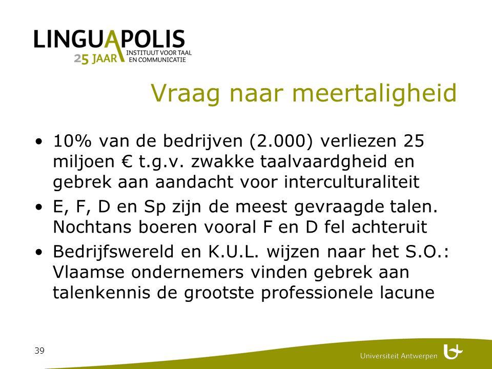 39 Vraag naar meertaligheid 10% van de bedrijven (2.000) verliezen 25 miljoen € t.g.v.