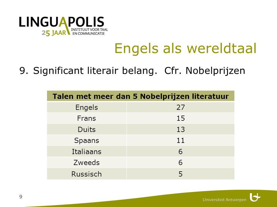 9 Engels als wereldtaal 9.Significant literair belang.