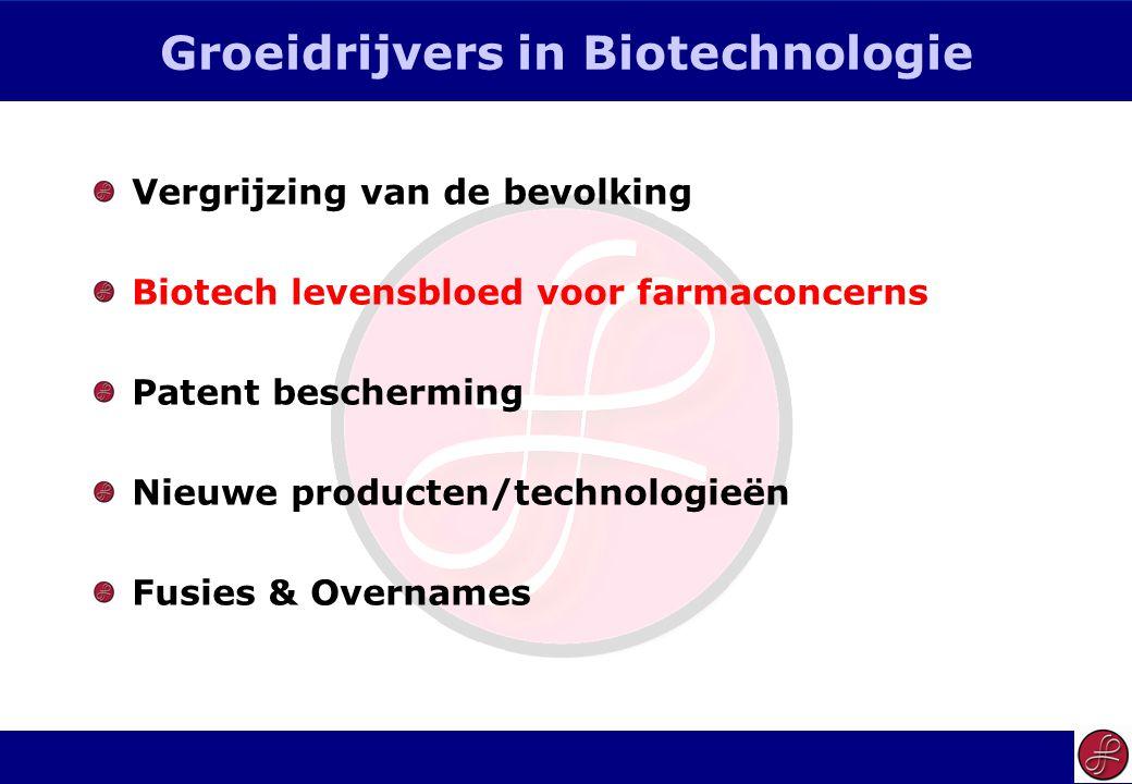 13 Groeidrijvers in Biotechnologie Vergrijzing van de bevolking Biotech levensbloed voor farmaconcerns Patent bescherming Nieuwe producten/technologieën Fusies & Overnames