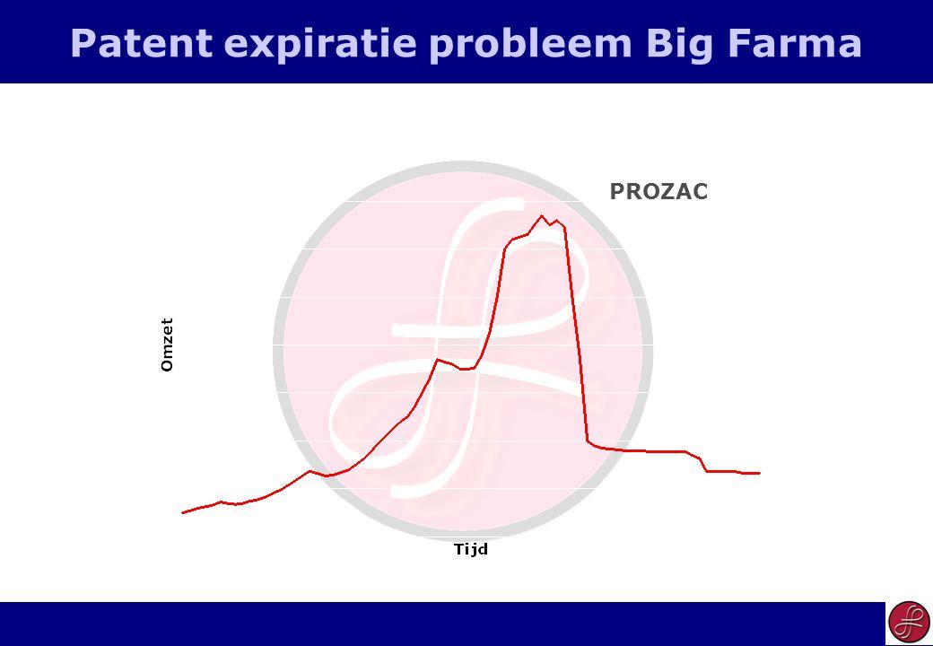 19 Patent expiratie probleem Big Farma PROZAC
