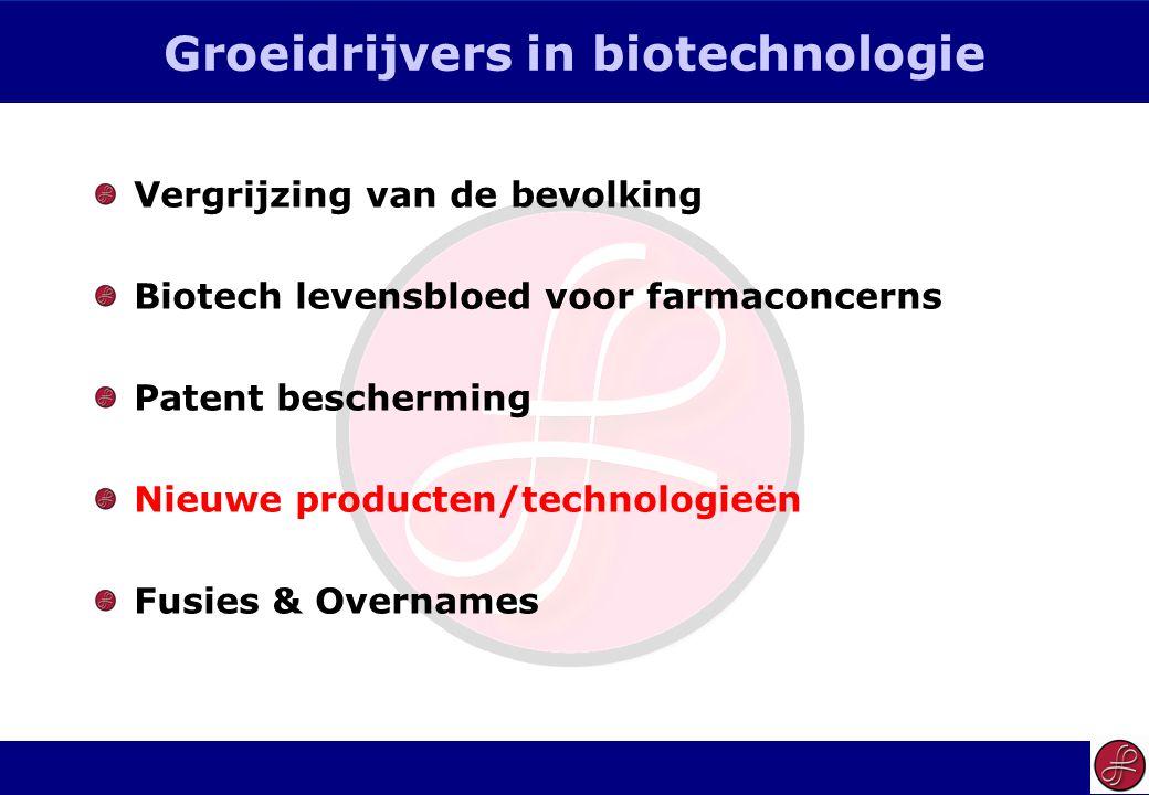 21 Groeidrijvers in biotechnologie Vergrijzing van de bevolking Biotech levensbloed voor farmaconcerns Patent bescherming Nieuwe producten/technologieën Fusies & Overnames