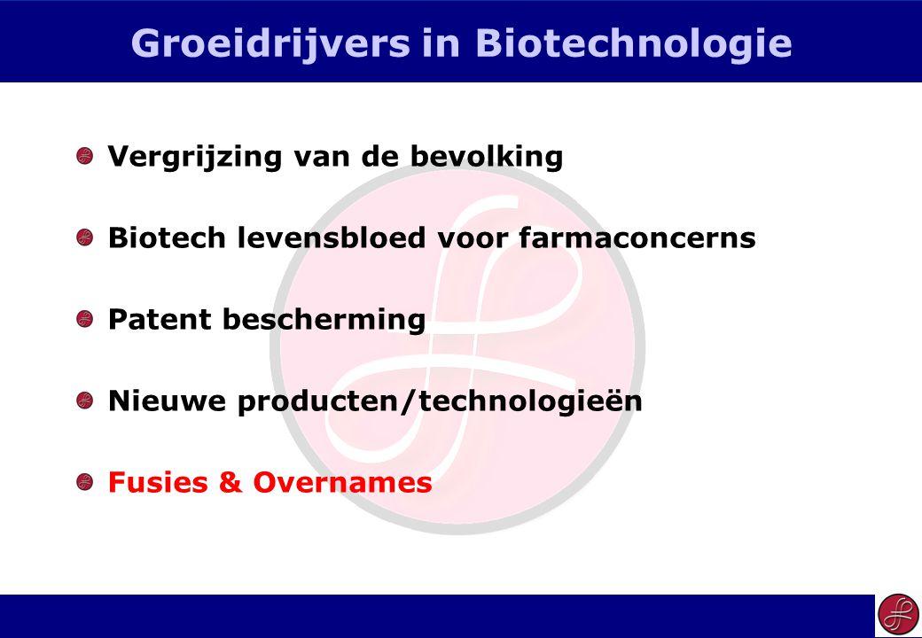 25 Groeidrijvers in Biotechnologie Vergrijzing van de bevolking Biotech levensbloed voor farmaconcerns Patent bescherming Nieuwe producten/technologieën Fusies & Overnames