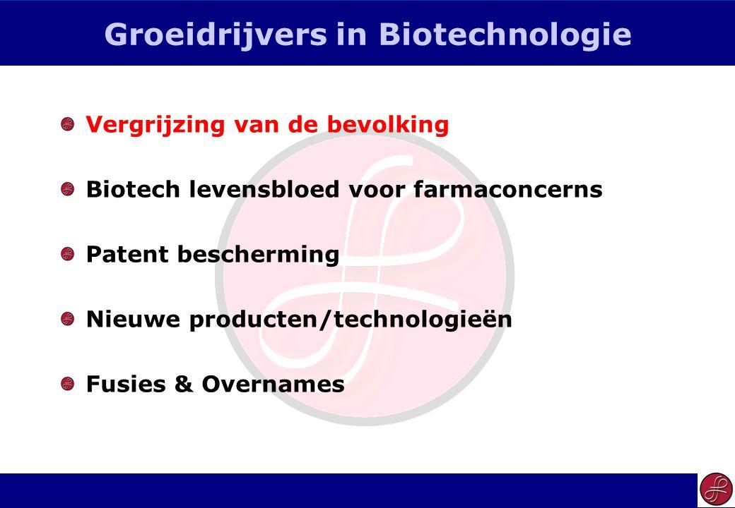 8 Groeidrijvers in Biotechnologie Vergrijzing van de bevolking Biotech levensbloed voor farmaconcerns Patent bescherming Nieuwe producten/technologieën Fusies & Overnames