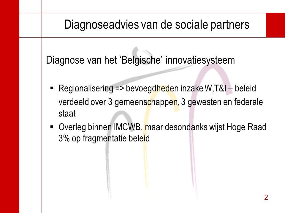 2 2 Diagnoseadvies van de sociale partners Diagnose van het 'Belgische' innovatiesysteem  Regionalisering => bevoegdheden inzake W,T&I – beleid verde