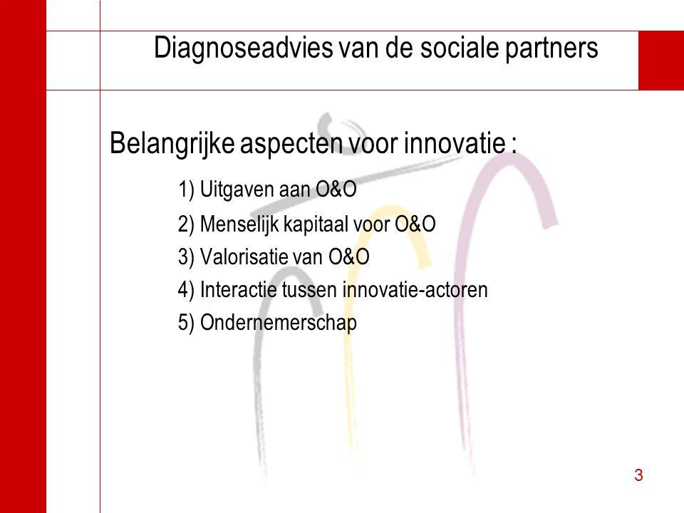 3 3 Diagnoseadvies van de sociale partners Belangrijke aspecten voor innovatie : 1) Uitgaven aan O&O 2) Menselijk kapitaal voor O&O 3) Valorisatie van