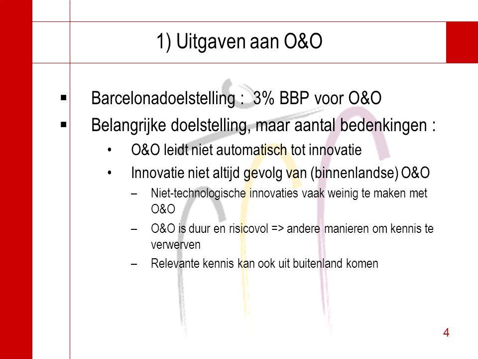4 4 1) Uitgaven aan O&O  Barcelonadoelstelling : 3% BBP voor O&O  Belangrijke doelstelling, maar aantal bedenkingen : O&O leidt niet automatisch tot