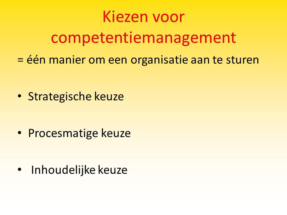 Kiezen voor competentiemanagement = één manier om een organisatie aan te sturen Strategische keuze Procesmatige keuze Inhoudelijke keuze