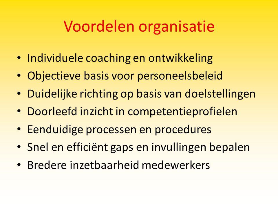 Voordelen organisatie Individuele coaching en ontwikkeling Objectieve basis voor personeelsbeleid Duidelijke richting op basis van doelstellingen Door