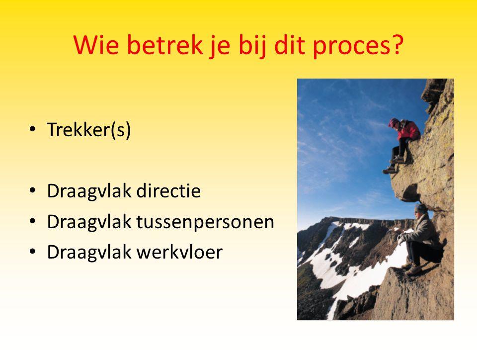 Wie betrek je bij dit proces? Trekker(s) Draagvlak directie Draagvlak tussenpersonen Draagvlak werkvloer