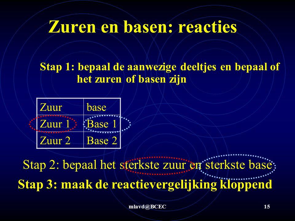 mlavd@BCEC15 Stap 1: bepaal de aanwezige deeltjes en bepaal of het zuren of basen zijn Zuurbase Zuur 1Base 1 Zuur 2Base 2 Stap 2: bepaal het sterkste