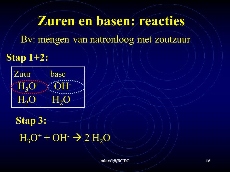 mlavd@BCEC16 Stap 1+2: Zuurbase Stap 3: H 3 O + + OH -  2 H 2 O H3O+H3O+ OH - H2OH2OH2OH2O Zuren en basen: reacties Bv: mengen van natronloog met zou