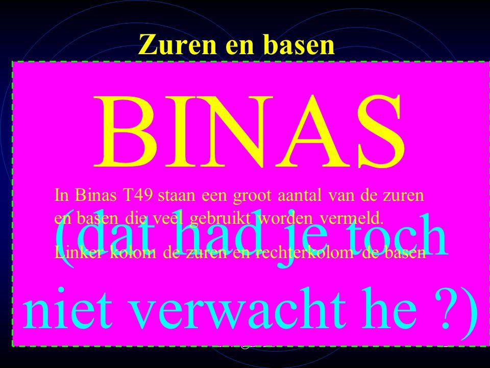mlavd@BCEC2 Zuur: H + -deeltjes afstaan Basisch: H + -deeltjes opnemen Zuren en basen Hoe weet je of een stof zuur of basisch is ??? BINAS (dat had je