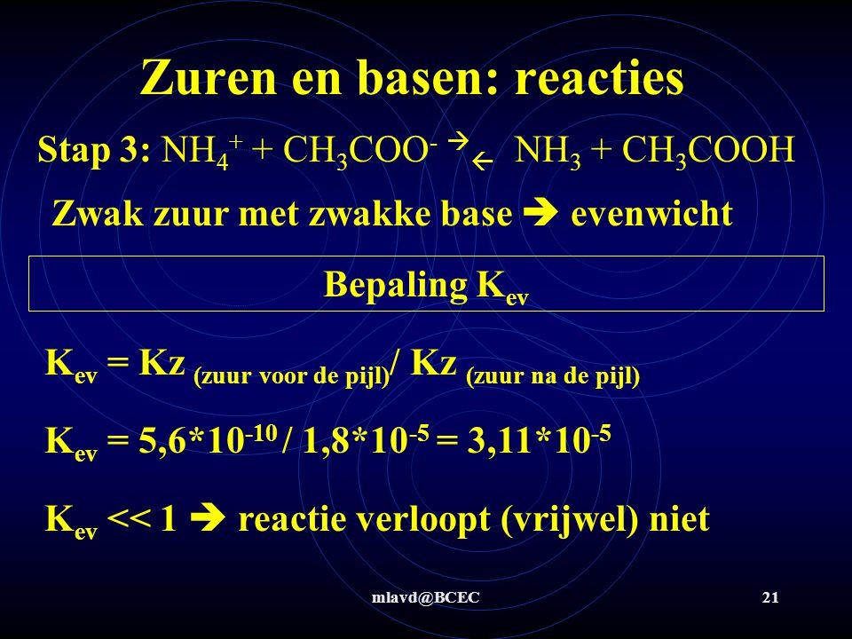 mlavd@BCEC21 Stap 3: NH 4 + + CH 3 COO -   NH 3 + CH 3 COOH Zuren en basen: reacties Zwak zuur met zwakke base  evenwicht Bepaling K ev K ev = Kz (