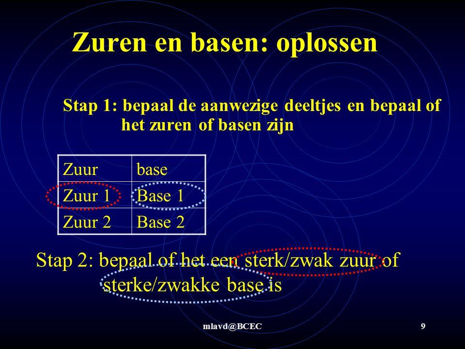mlavd@BCEC9 Stap 1: bepaal de aanwezige deeltjes en bepaal of het zuren of basen zijn Zuurbase Zuur 1Base 1 Zuur 2Base 2 Stap 2: bepaal of het een ste