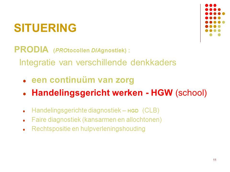 11 SITUERING PRODIA (PROtocollen DIAgnostiek) : Integratie van verschillende denkkaders een continuüm van zorg Handelingsgericht werken - HGW (school)