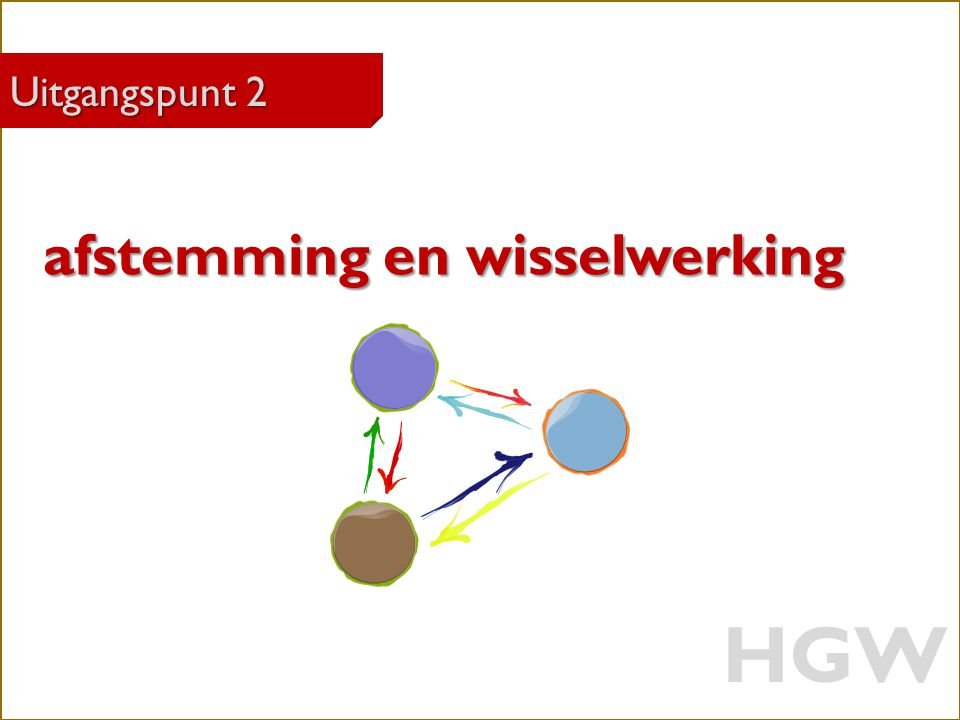18 Robert Marzoan Uitgangspunt 2 HGW afstemming en wisselwerking