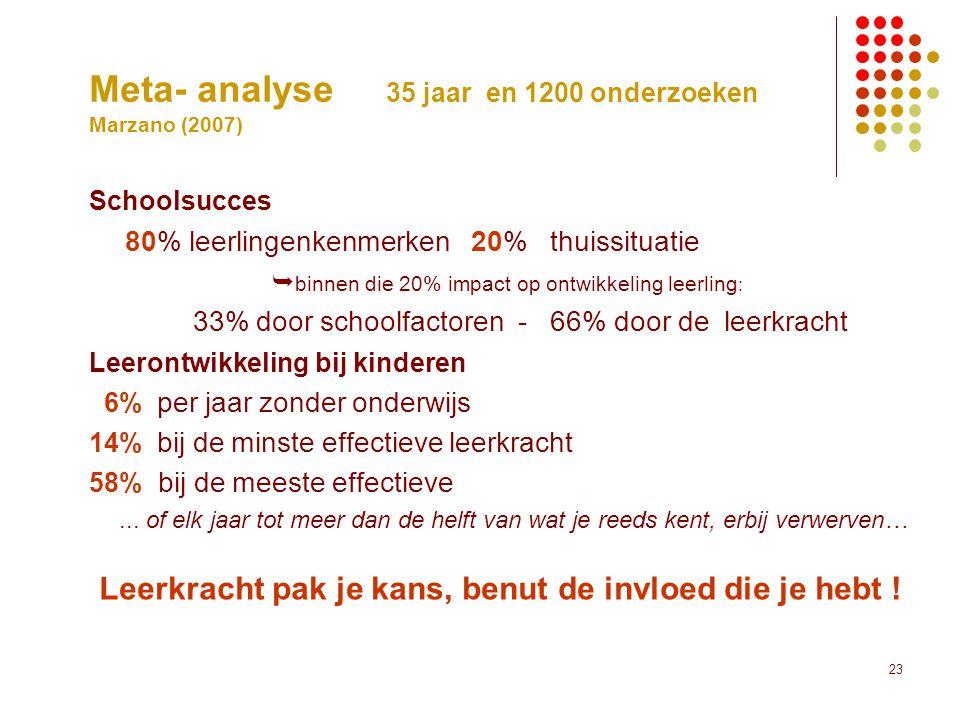 23 Meta- analyse 35 jaar en 1200 onderzoeken Marzano (2007) Schoolsucces 80% leerlingenkenmerken 20% thuissituatie  binnen die 20% impact op ontwikke