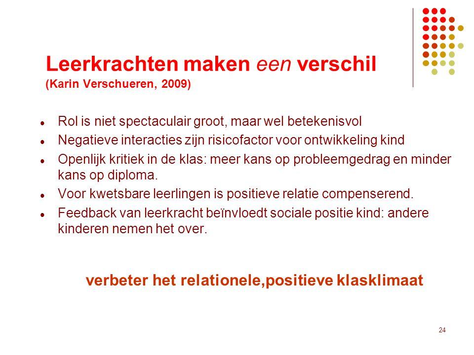 24 Leerkrachten maken een verschil (Karin Verschueren, 2009) Rol is niet spectaculair groot, maar wel betekenisvol Negatieve interacties zijn risicofa
