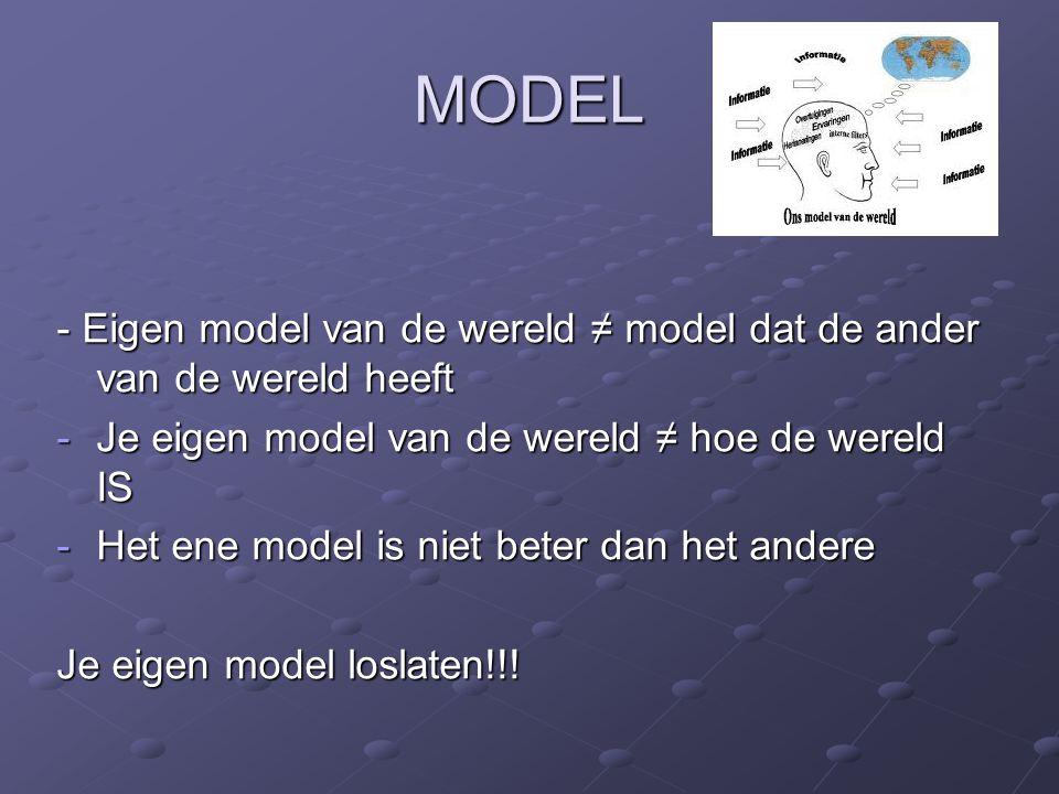MODEL - Eigen model van de wereld ≠ model dat de ander van de wereld heeft -Je eigen model van de wereld ≠ hoe de wereld IS -Het ene model is niet beter dan het andere Je eigen model loslaten!!!