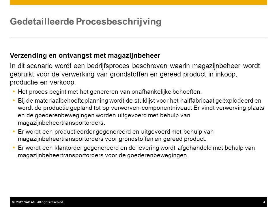 ©2012 SAP AG. All rights reserved.4 Gedetailleerde Procesbeschrijving Verzending en ontvangst met magazijnbeheer In dit scenario wordt een bedrijfspro