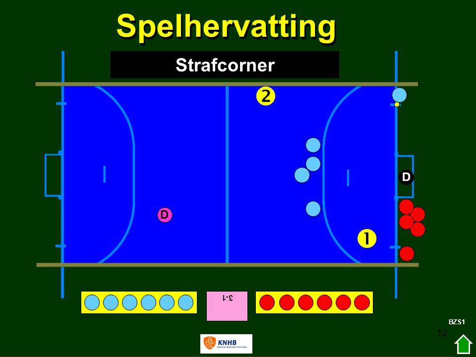 12 3-1   D D BZS1 Spelhervatting Strafcorner