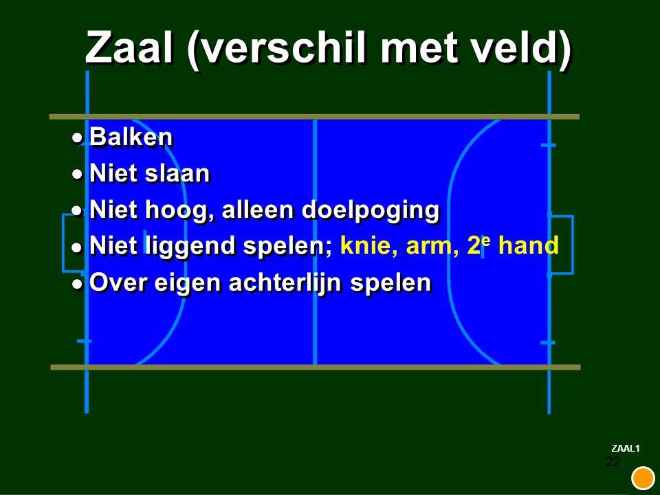 22 Zaal (verschil met veld) Balken Niet slaan Niet hoog, alleen doelpoging Niet liggend spelen Niet liggend spelen; knie, arm, 2 e hand Over eigen ach