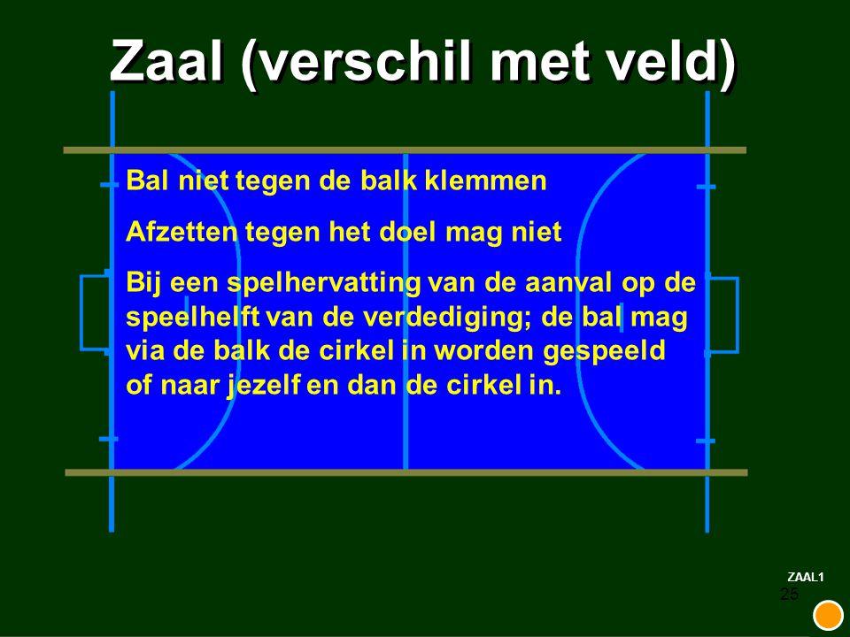 25 Zaal (verschil met veld) ZAAL1 Bal niet tegen de balk klemmen Afzetten tegen het doel mag niet Bij een spelhervatting van de aanval op de speelhelf