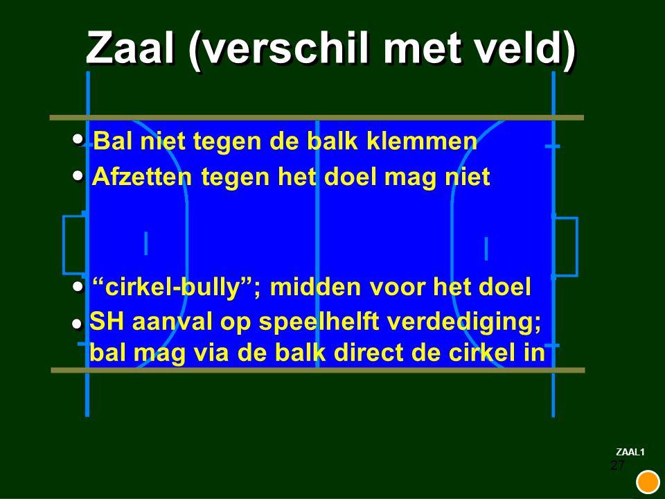 """27 Zaal (verschil met veld) Bal niet tegen de balk klemmen Afzetten tegen het doel mag niet""""cirkel-bully""""; midden voor het doel SH aanval op speelhelf"""