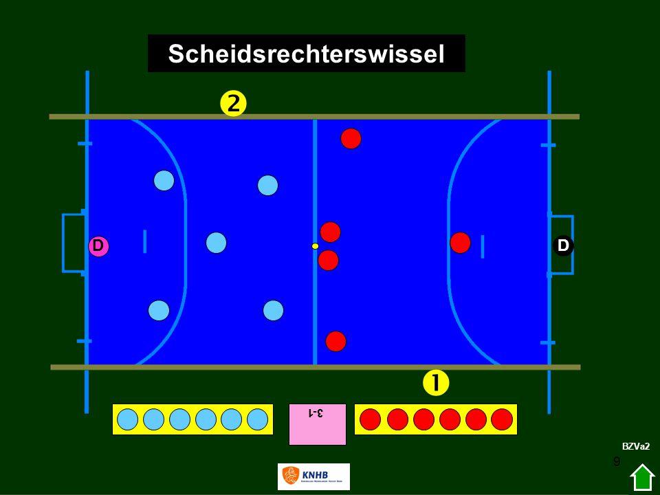 20 Zaal (verschil met veld) Stoppen van de bal in de lucht mag alleen door tegenstander, maar na hoog schot terug van de keeper mag dit ook door de verdediger ZAAL1