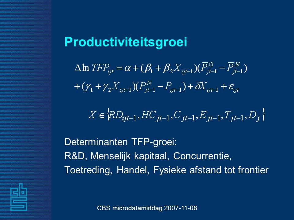 CBS microdatamiddag 2007-11-08 Productiviteitsgroei Determinanten TFP-groei: R&D, Menselijk kapitaal, Concurrentie, Toetreding, Handel, Fysieke afstand tot frontier