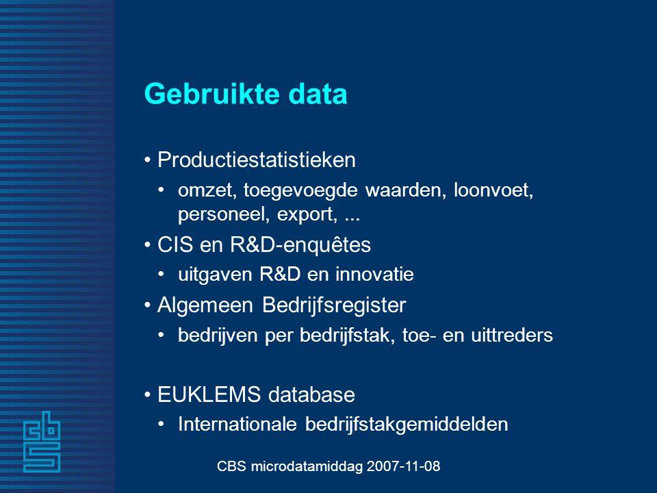 CBS microdatamiddag 2007-11-08 Gebruikte data Productiestatistieken omzet, toegevoegde waarden, loonvoet, personeel, export,...