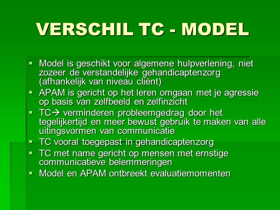 VERSCHIL TC - MODEL  Model is geschikt voor algemene hulpverlening, niet zozeer de verstandelijke gehandicaptenzorg (afhankelijk van niveau cliënt) 