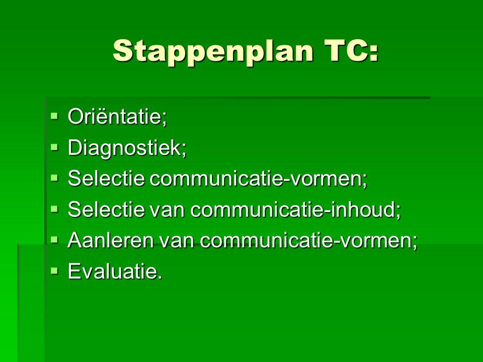 Stappenplan TC:  Oriëntatie;  Diagnostiek;  Selectie communicatie-vormen;  Selectie van communicatie-inhoud;  Aanleren van communicatie-vormen; 