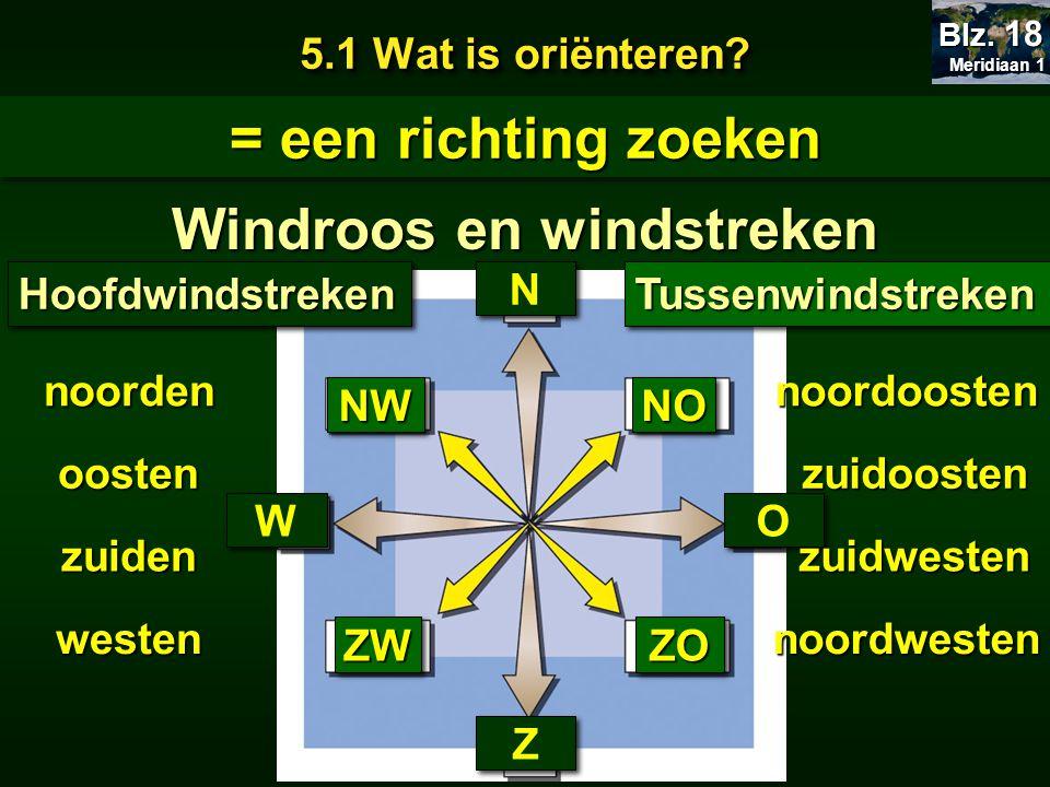 5.1 Wat is oriënteren? = een richting zoeken Windroos en windstreken N N O O Z Z W W NWNWNONO ZWZWZOZO HoofdwindstrekenHoofdwindstrekenTussenwindstrek