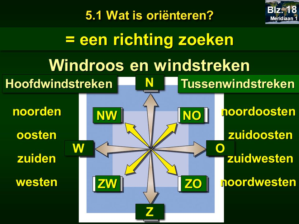 Hou rekening met windstreken N Z WO Hoogstraten Geef de ligging van je schoolgemeente t.o.v.: OPDRACHT 5.2 Meridiaan 1 Meridiaan 1 Blz.