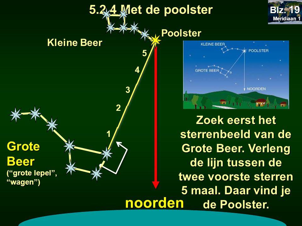 5.2.4 Met de poolster Zoek eerst het sterrenbeeld van de Grote Beer. Verleng de lijn tussen de twee voorste sterren 5 maal. Daar vind je de Poolster.
