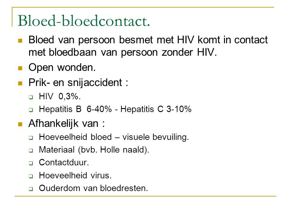 Bloed-bloedcontact. Bloed van persoon besmet met HIV komt in contact met bloedbaan van persoon zonder HIV. Open wonden. Prik- en snijaccident :  HIV