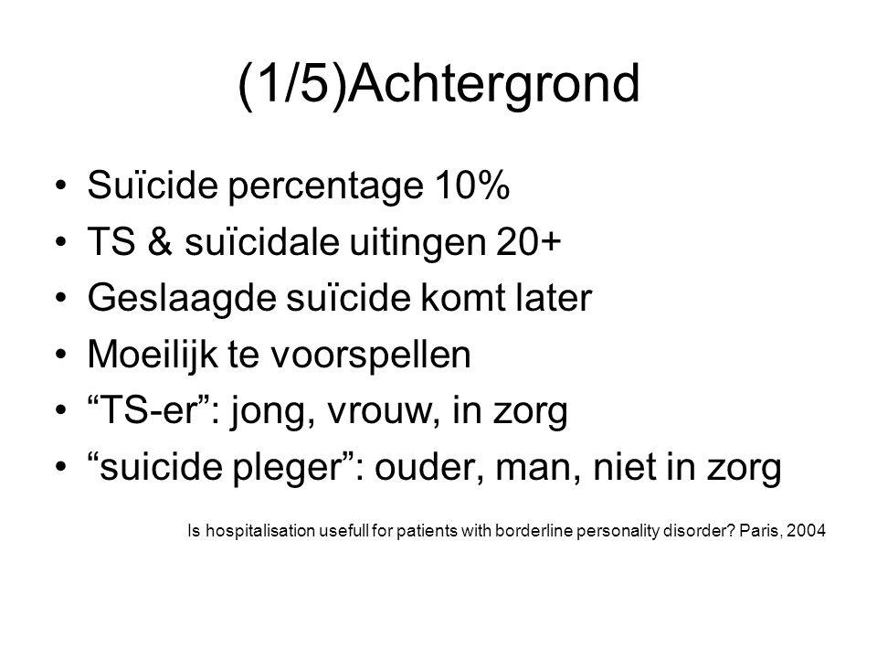 """(1/5)Achtergrond Suïcide percentage 10% TS & suïcidale uitingen 20+ Geslaagde suïcide komt later Moeilijk te voorspellen """"TS-er"""": jong, vrouw, in zorg"""