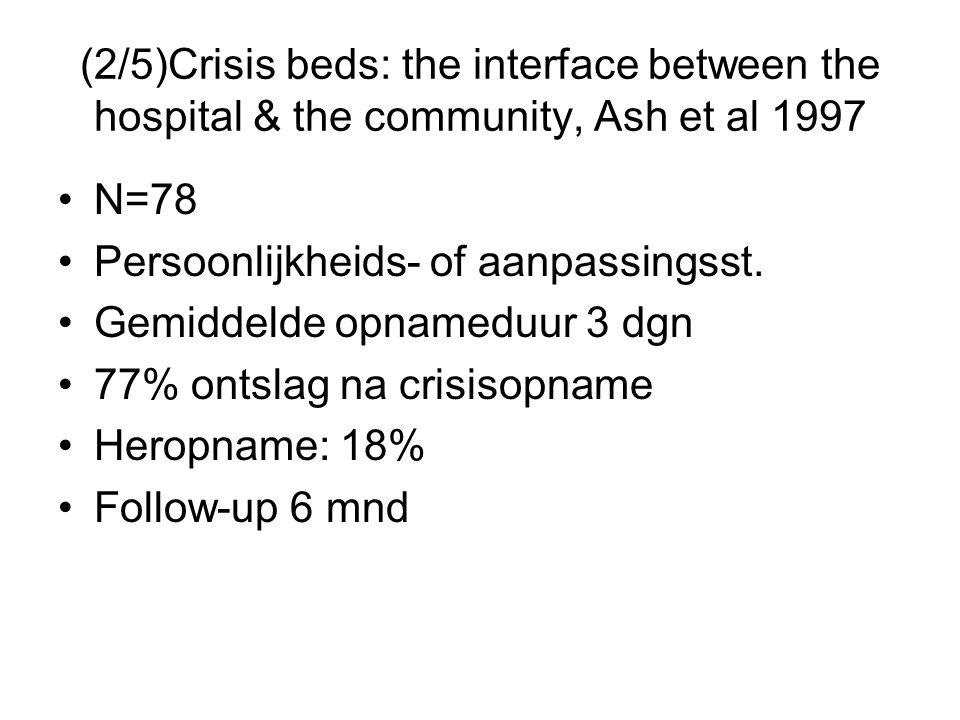(2/5)Crisis beds: the interface between the hospital & the community, Ash et al 1997 N=78 Persoonlijkheids- of aanpassingsst. Gemiddelde opnameduur 3