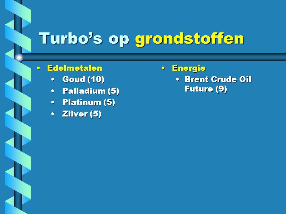 Turbo's op grondstoffen EdelmetalenEdelmetalen Goud (10) Goud (10) Palladium (5) Palladium (5) Platinum (5) Platinum (5) Zilver (5) Zilver (5) Energie Brent Crude Oil Future (9)