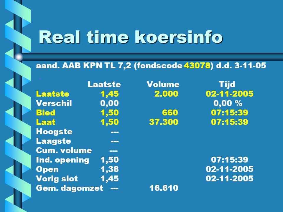 Real time koersinfo aand. AAB KPN TL 7,2 (fondscode 43078) d.d.