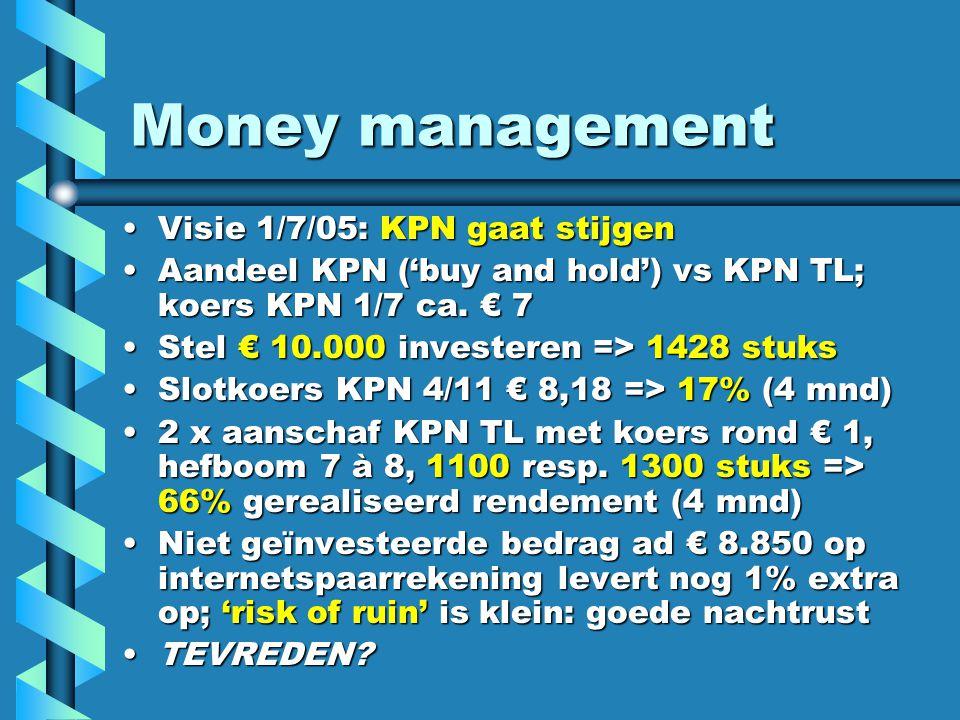 Money management Visie 1/7/05: KPN gaat stijgenVisie 1/7/05: KPN gaat stijgen Aandeel KPN ('buy and hold') vs KPN TL; koers KPN 1/7 ca.