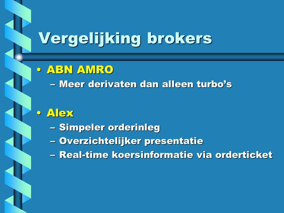 Vergelijking brokers ABN AMROABN AMRO –Meer derivaten dan alleen turbo's AlexAlex –Simpeler orderinleg –Overzichtelijker presentatie –Real-time koersinformatie via orderticket